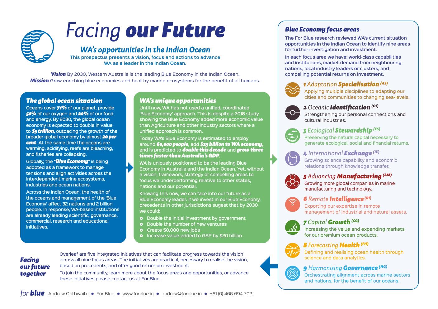 Facing our Future Prospectus